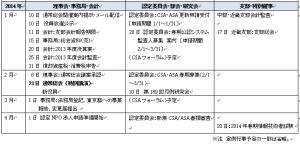 gyouji201401-03
