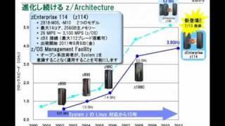 革新のハイブリッド・システムにミッドレンジ機登場!- IBM zEnterprise 114